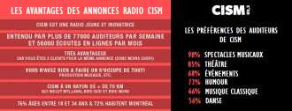 Annonces radio